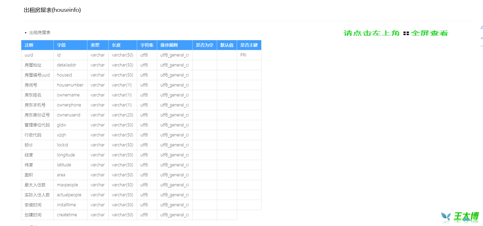 showdoc数据字典生成(原生jdbc)